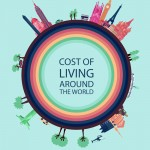 cost of living 2015